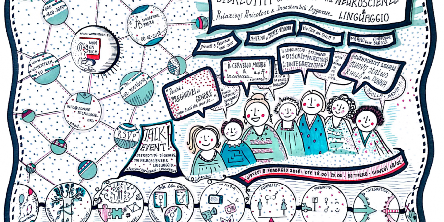 Stereotipi di genere, tra neuroscienze e linguaggio